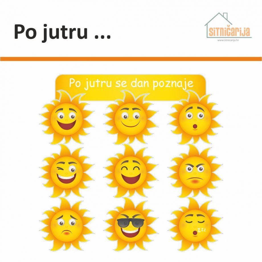 Naljepnica za zid - Po jutru ... narodna poslovica popraćena ilustracijom sunca u 9 različitih raspoloženja, sve u žutoj boji